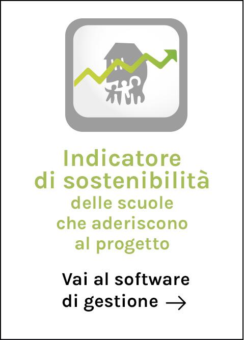 Indicatore di sostenibilità delle scuole che aderiscono al progetto